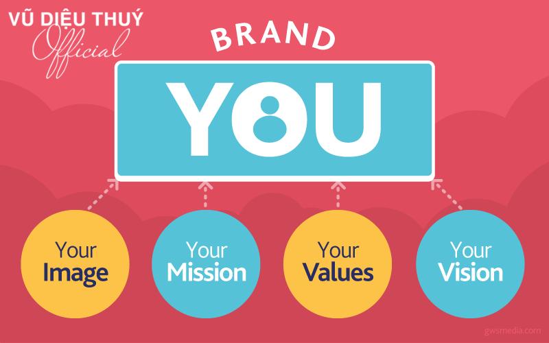 khóa học xây dựng thương hiệu cá nhân chất lượng